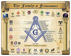 Masonic Placemats (Pack of 100)